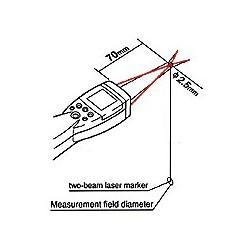 Máy đo nhiệt độ hồng ngoại Hioki 3445